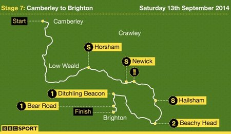 Tour of Britain stage seven map